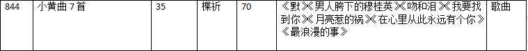 步非烟第二季844  艳曲8首(全8集) CV:楪祈【32MB】 ASMR-第2张