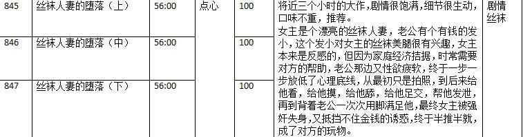 步非烟第二季846  丝袜人妻的堕落(中) CV:点心【102MB】 ASMR-第2张