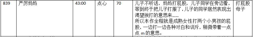 步非烟第二季839(新作):严厉妈妈(全1集) CV:点心【79MB】 ASMR-第2张